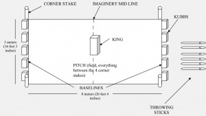 Kubb game field layout